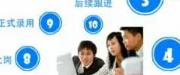 上海三询企业管理有限公司logo