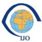 《国际眼科》杂志社logo