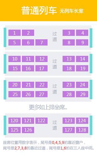 火车票靠窗座位号分布图