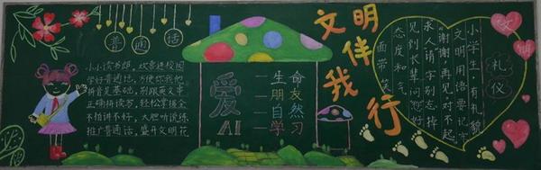 小学生文明礼仪伴我行黑板报图片
