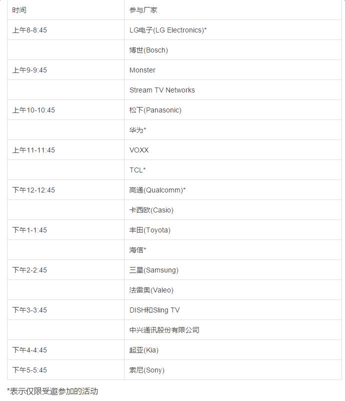 以下是ces大会时间表