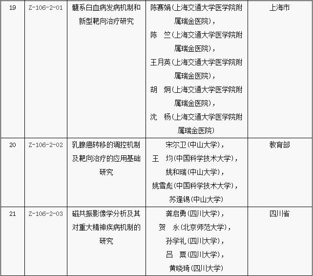 科技资讯 2015 32期目录_北京科技大学2015外语类保送生初审合格公示