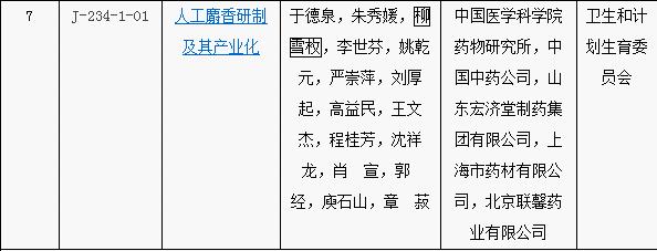 科技资讯 2015 32期目录_2015中国野鸡大学完整名单最新版这所学校竟