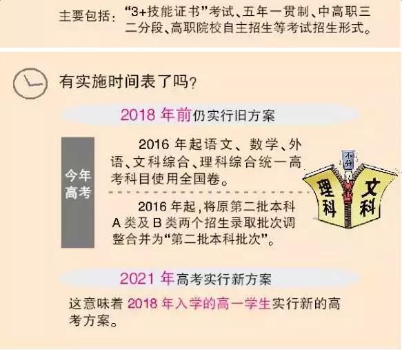 广东高考改革方案最新汇总解读(图解版)