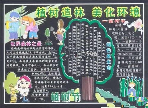 三月学雷锋植树节黑板报图片资料大全