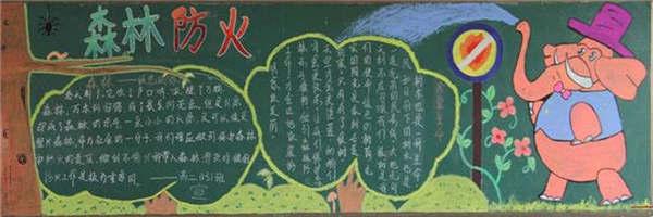 幼儿森林防火海报