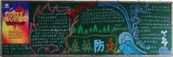 森林防火黑板報圖片大全一年級