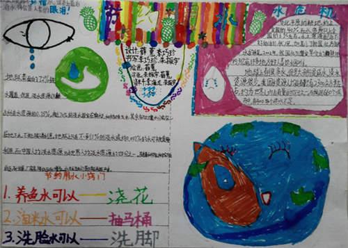 小学生世界水日手抄报