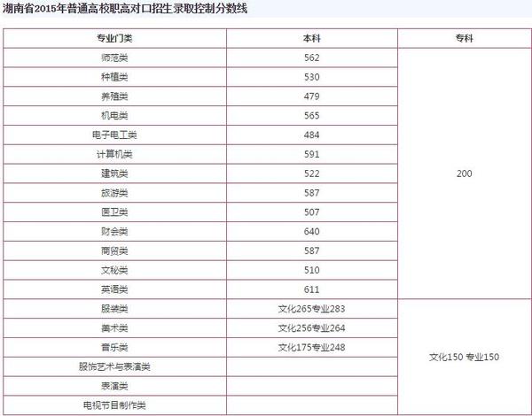 湖南省大学排名_湖南省湘潭大学贺梦燕
