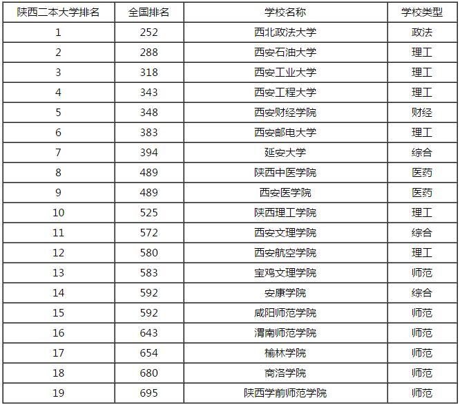 文科大学排名_深圳大学文科楼图片