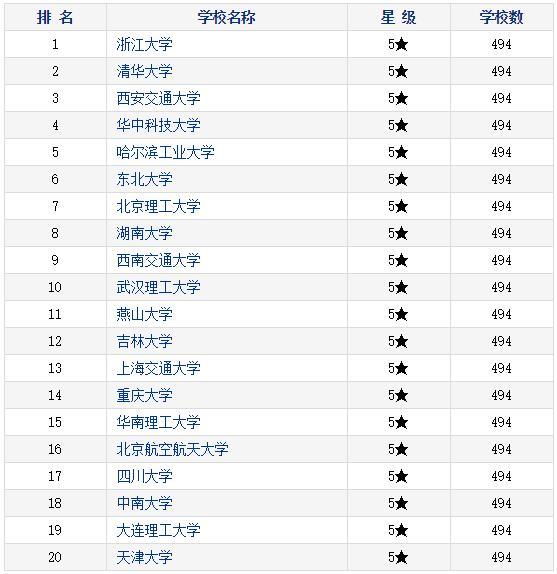 河南省市场监管局拟将郑州郑民机械设备有限公司列入严重违法失信企业名单