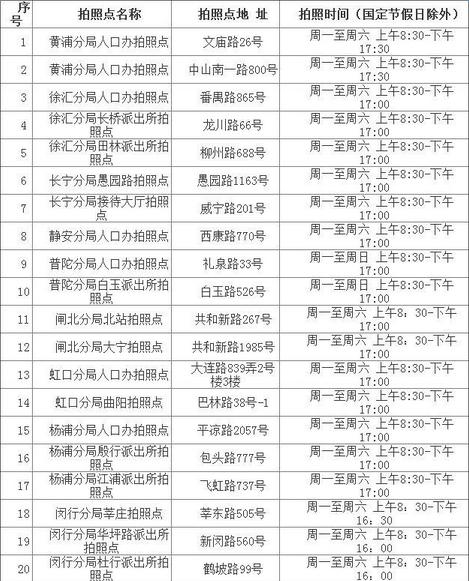 上海身份证异地办理