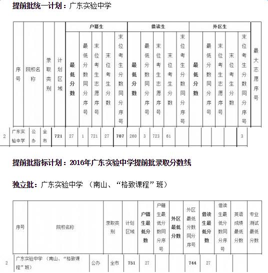 电路 电路图 电子 原理图 536_546