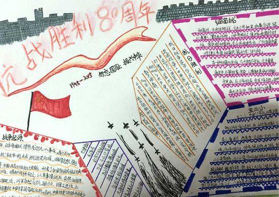 纪念红军长征胜利80周年手抄报版面设计图片