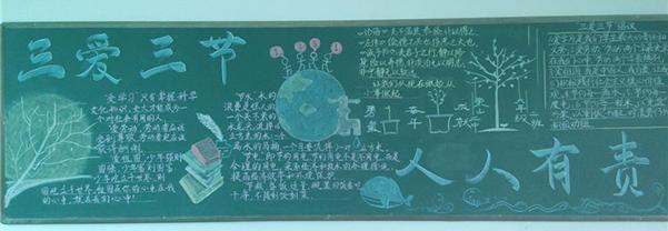 教室墙黑板主题设计