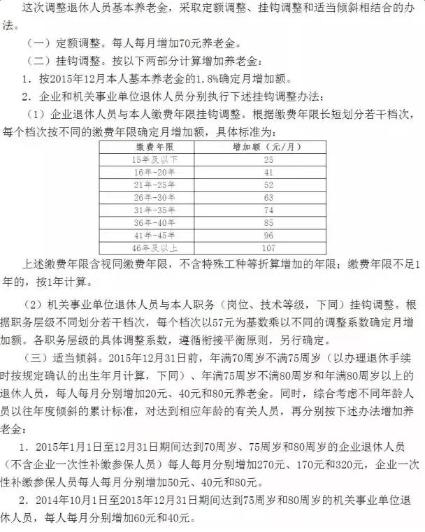 2017年山东企业退休养老金