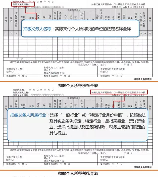 个税零申报流程图解_多少收入申报个税
