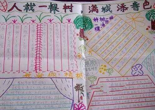 2017年小学二年级植树节手抄报大全