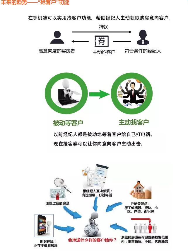 中国网络经纪人官方系统_三网合一账号登录