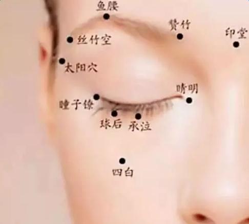 眼部护理步骤