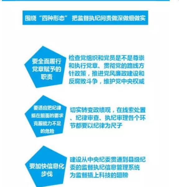 机关要聚焦党风廉政建设和反腐败斗争这个中心任务,强化监督执纪问责.图片
