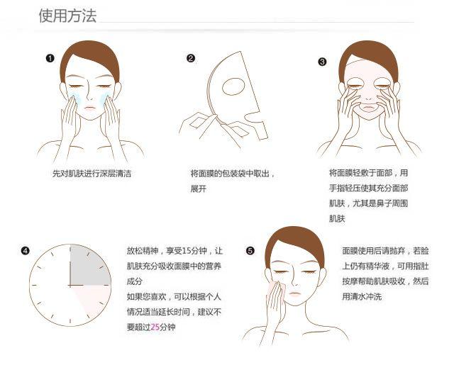 面膜的使用方法是什么?