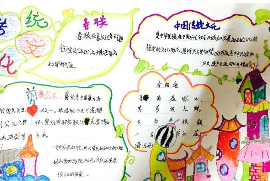 有关传统节日手抄报_传统节日手抄报大全