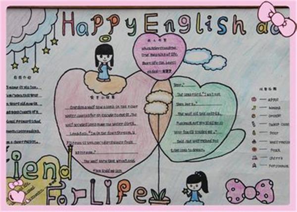 小学英语手抄报内容四年级_小学英语手抄报资料2017