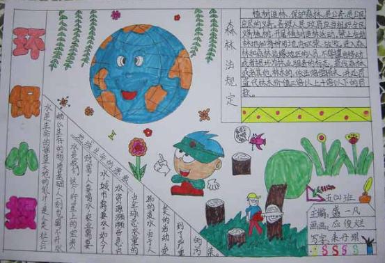 小学生保护环境手抄报_保护环境资料