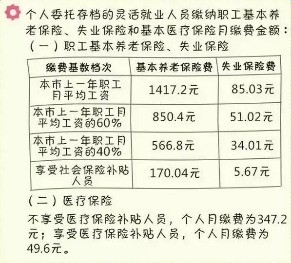 2017最新北京社保缴费基数