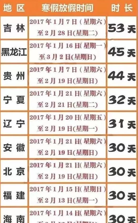 2018年寒假放假时间表【全国中小学】