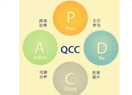 qcc是什么意思_有什么特点