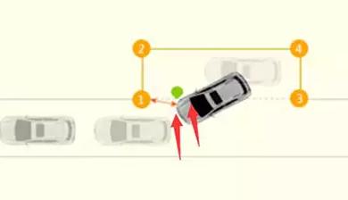 侧方位停车技巧