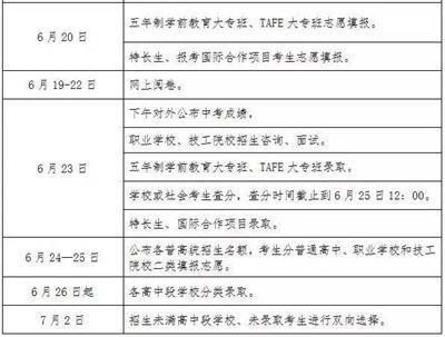 2017年宁波中考录取分数线_正式公布